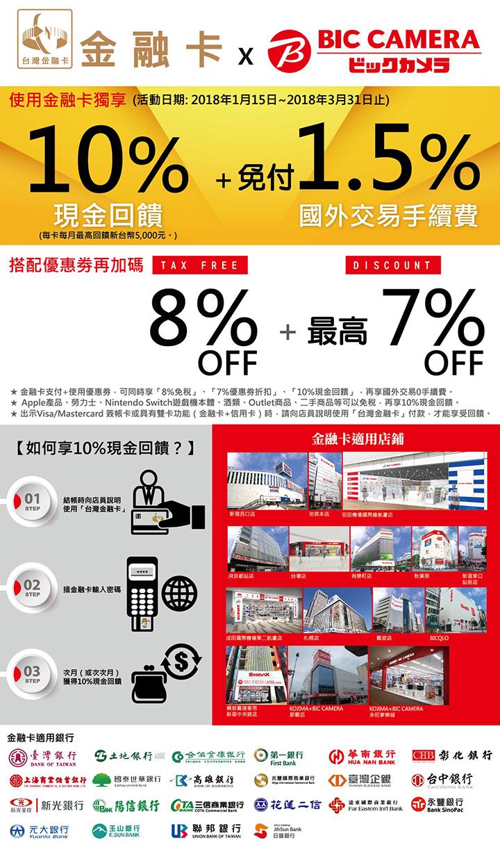 台灣金融卡XBIC CAMERA